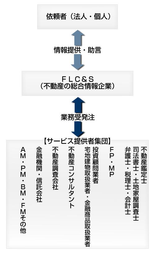 20120828zaisanken.jpg