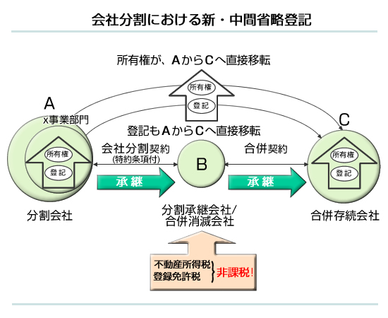 syoukei02.jpg